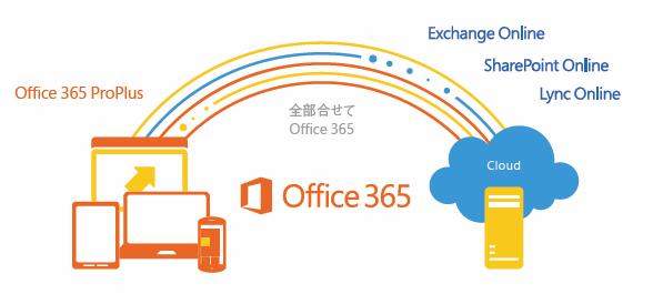 Office365_1