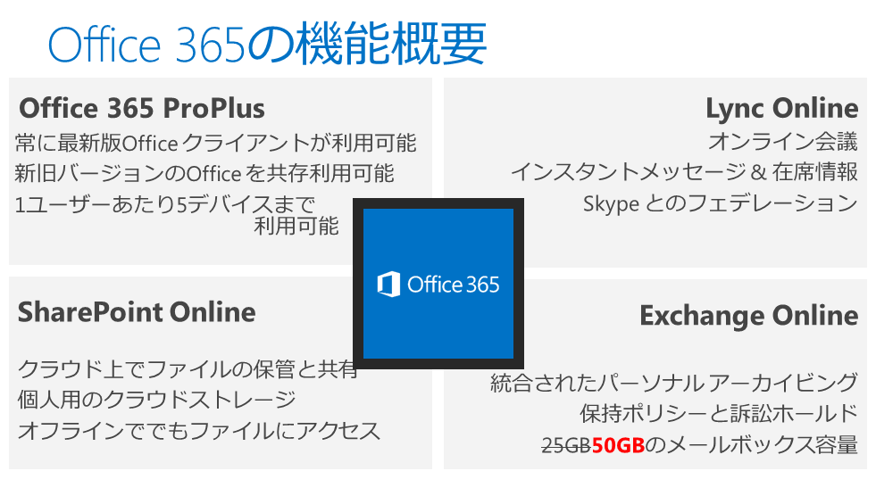 Office365_2